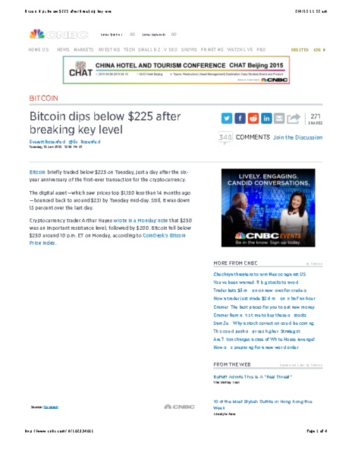 Bitcoin dips below $225 after breaking key level