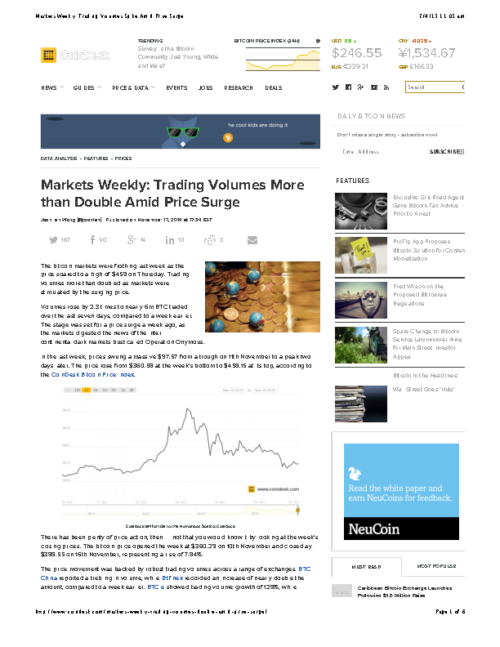Markets Weekly: Trading Volumes Spike Amid Price Surge