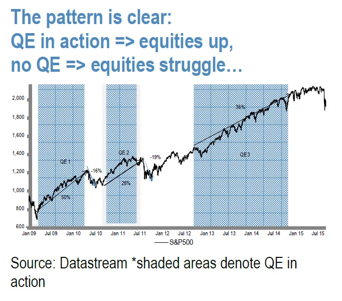 jpm finally gets QE