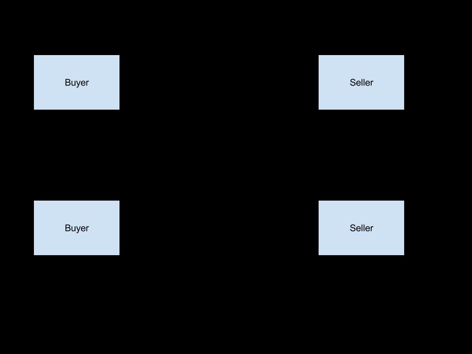 BitMEX Swaps Flow