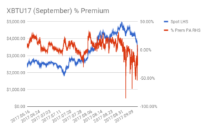 The Miner Short Squeeze – BitMEX Blog