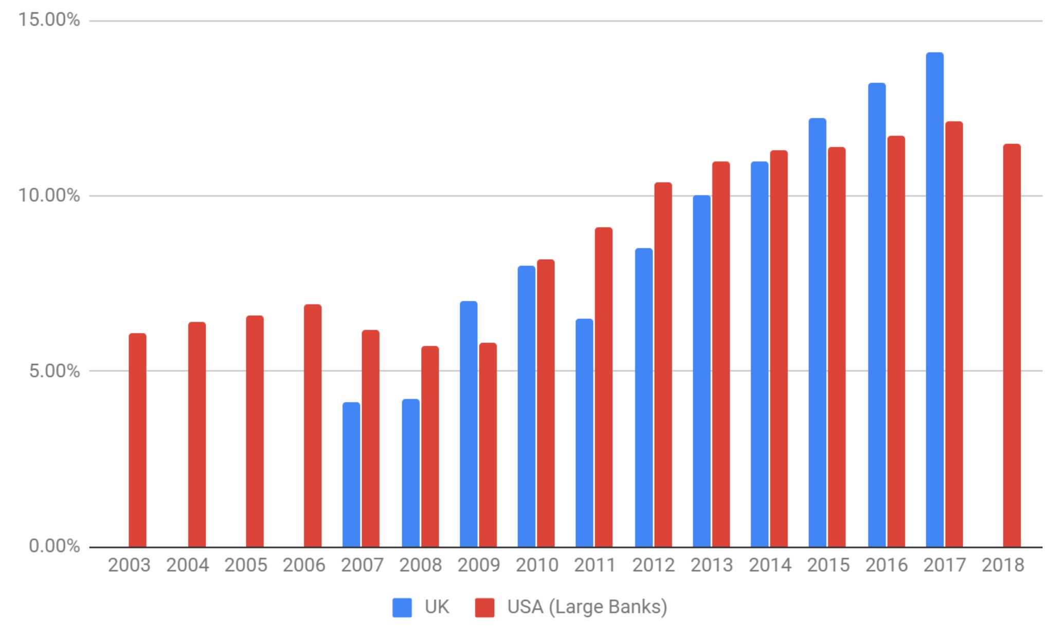 Research – BitMEX Blog