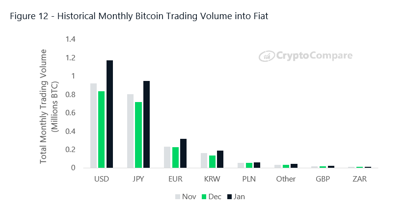 otal daily trading volume for all cryptocurrencies per day
