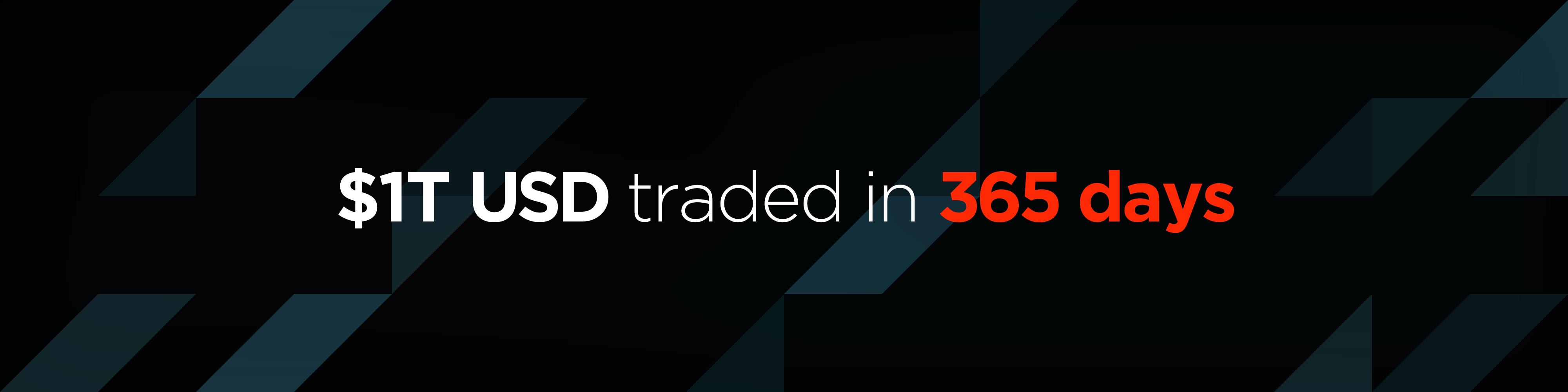 BitMEX Platform Hits US$1 Trillion in 365 Day Volume with Excellent Platform Performance
